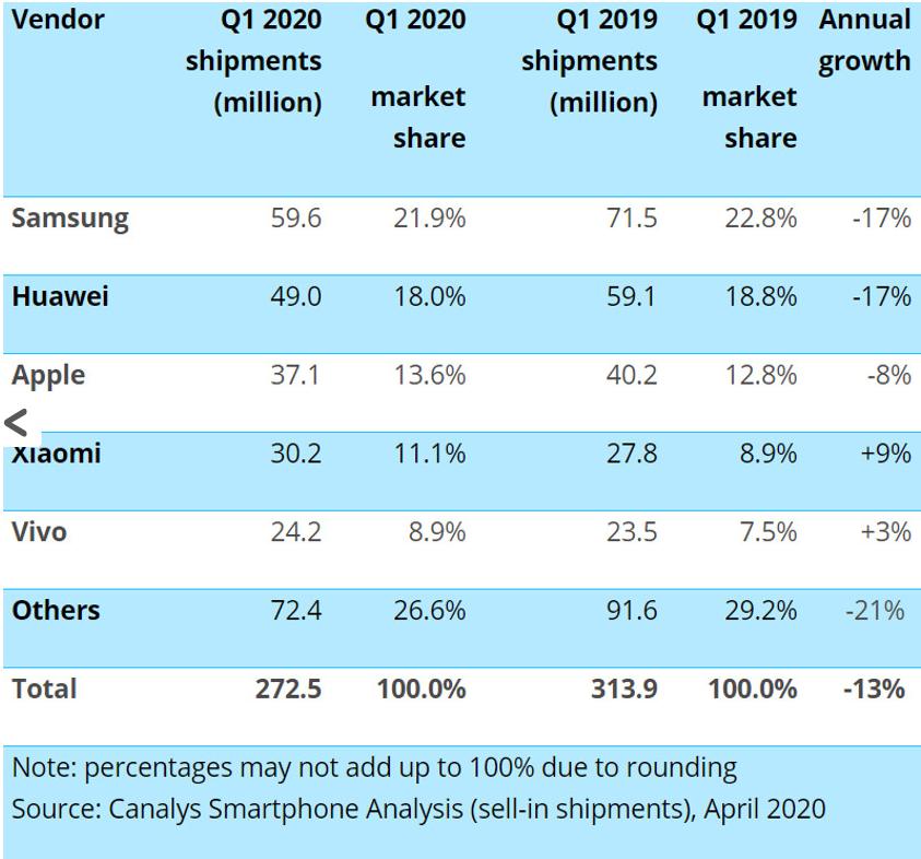 Q1 2020 Firma Düşüş Raporu 3